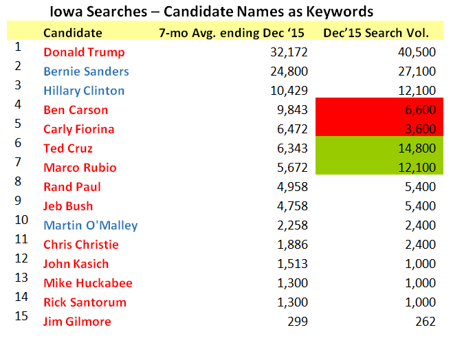 Iowa-Searches-.png