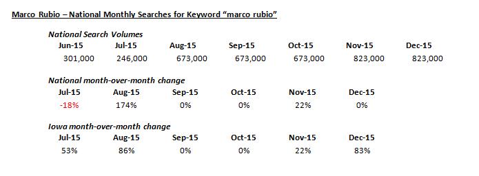 keywords-search
