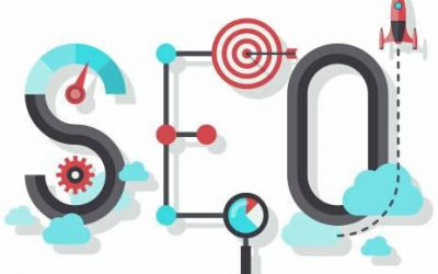 6 Elements For Enterprise SEO Progress